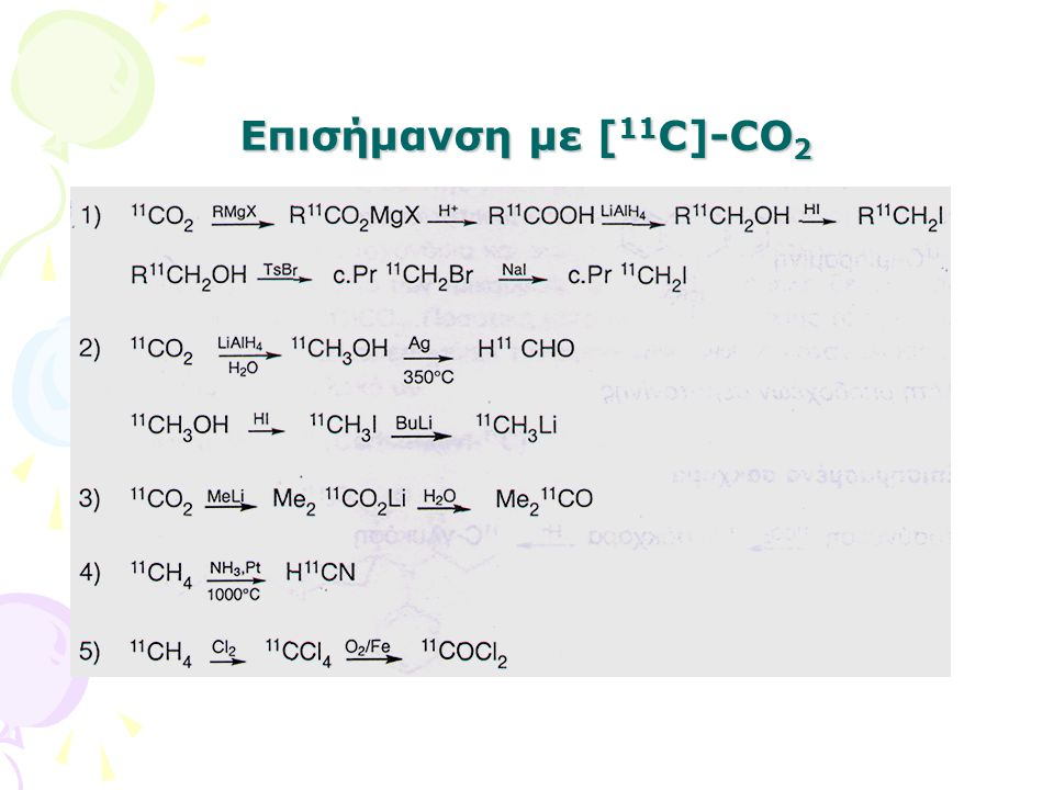 Επισήμανση με [11C]-CO2